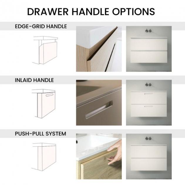 Combi Freestanding MDF Vanity Unit 2 drawers